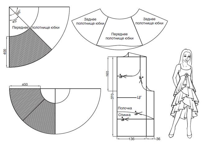 Как сшить сарафан без выкройки для подростка