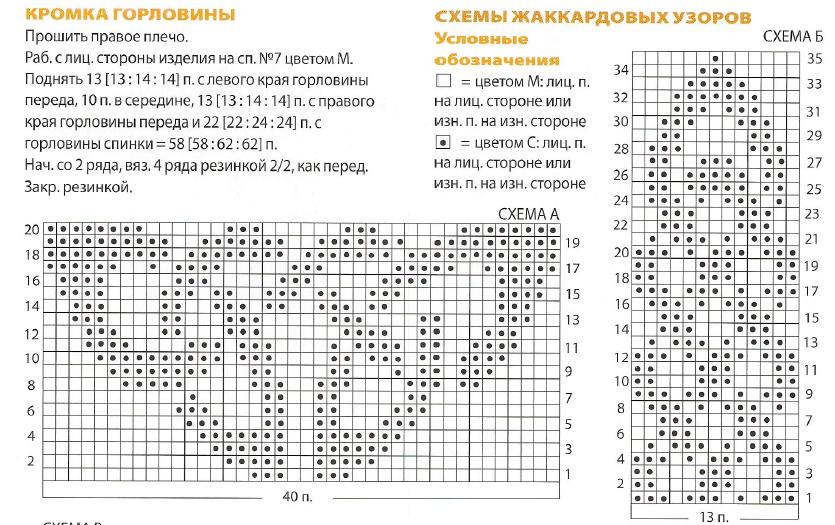 Вязание спицами схемы узоров с пояснением 62