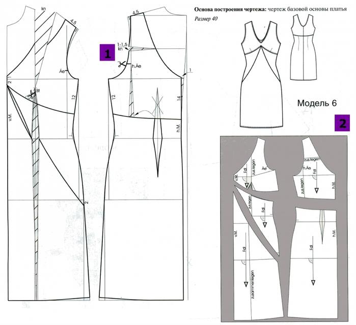 Моделирование платья по выкройке основы