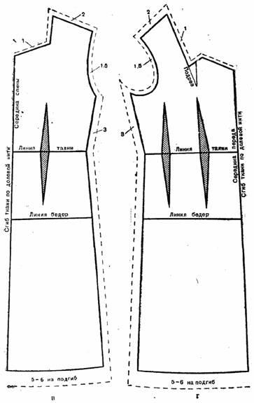 Как сшить сарафан летний своими руками 52 размера