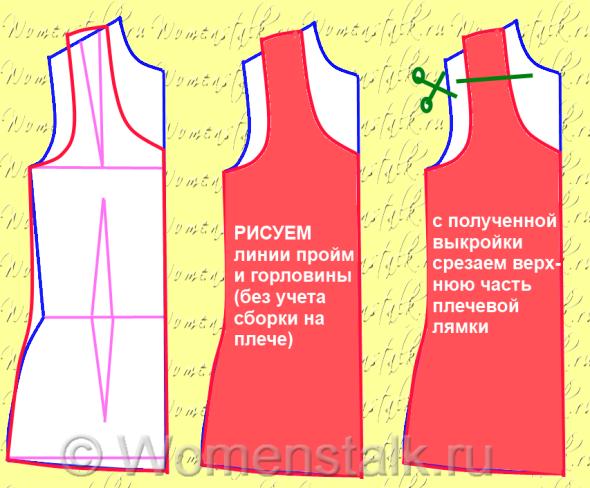 Сшить платье из гипюра без выкройки быстро