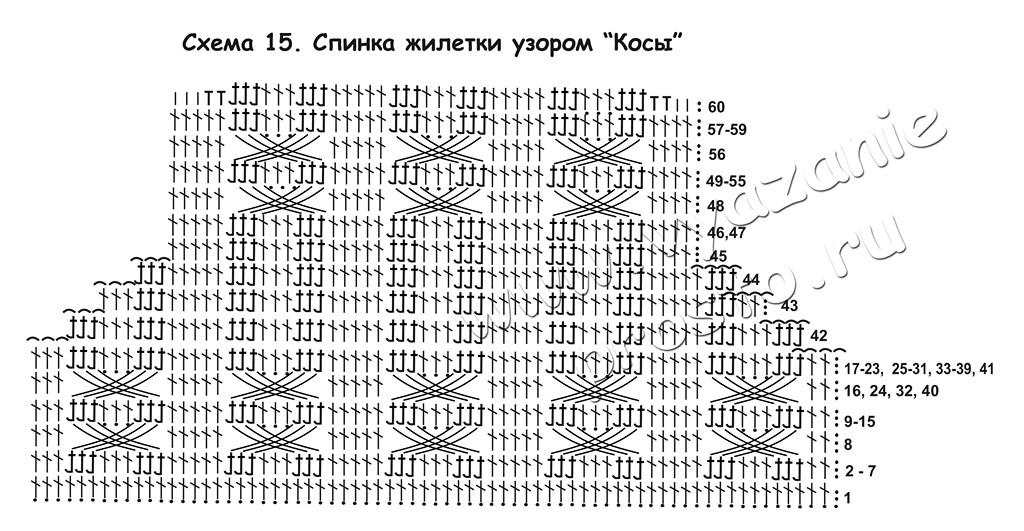 Схема вязания узор коса шапки