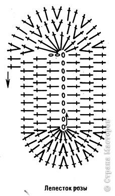 Вязание лепестки крючком