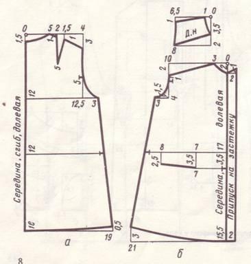 Как сшить платье из старых джинс своими руками быстро и без выкройки