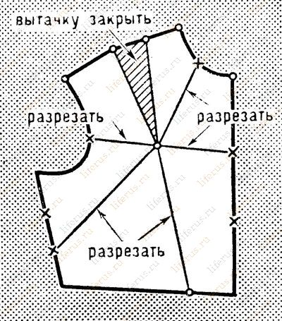 Схема перевода нагрудной вытачки