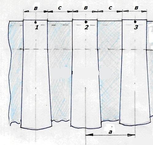 Как сшить шторы своими руками со складками