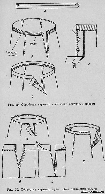 Характеристика Ниточных Соединений При Изготавлении Юбки С Карманами