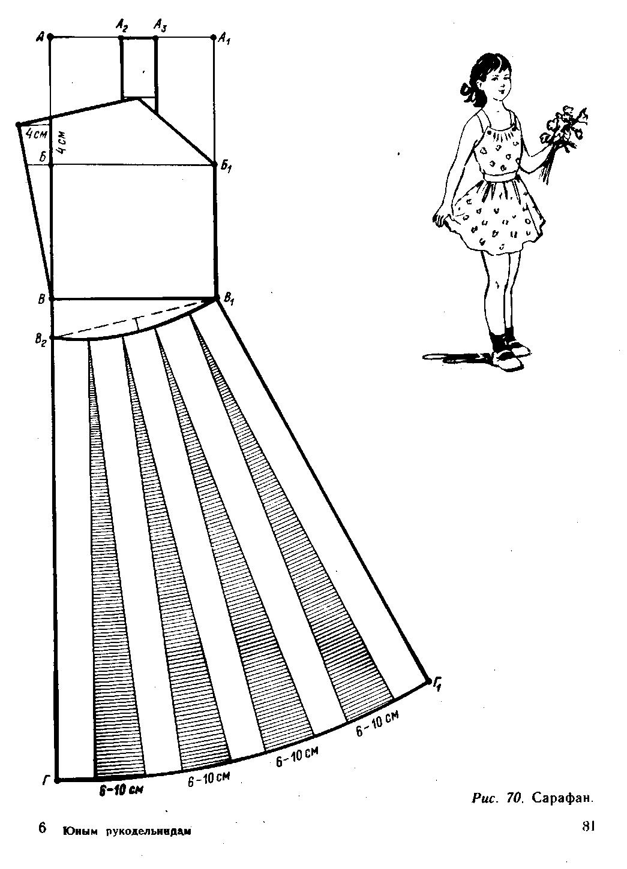 Сделать выкройку сарафана своими руками 18