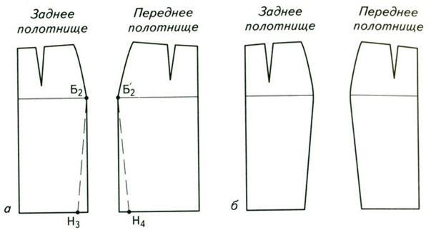 свадебные платья г прокопьевск