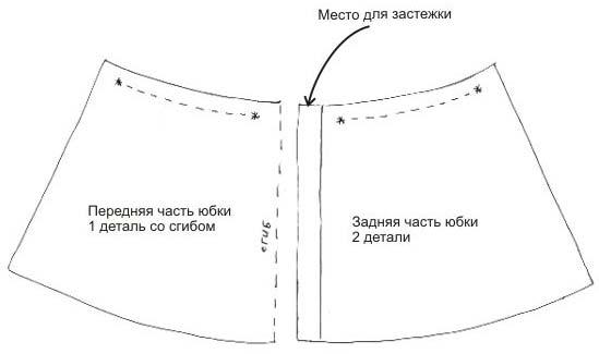 Юбки полусолнце для барби