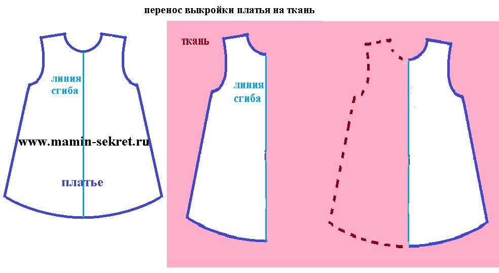 Платье для девочек. как сшить 354