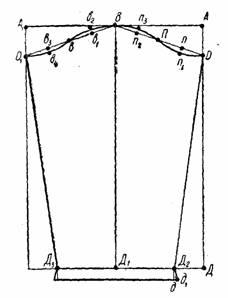 Выкройка косоворотки 54 размера