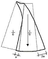 Моделирование Юбки Годе С Вариантами