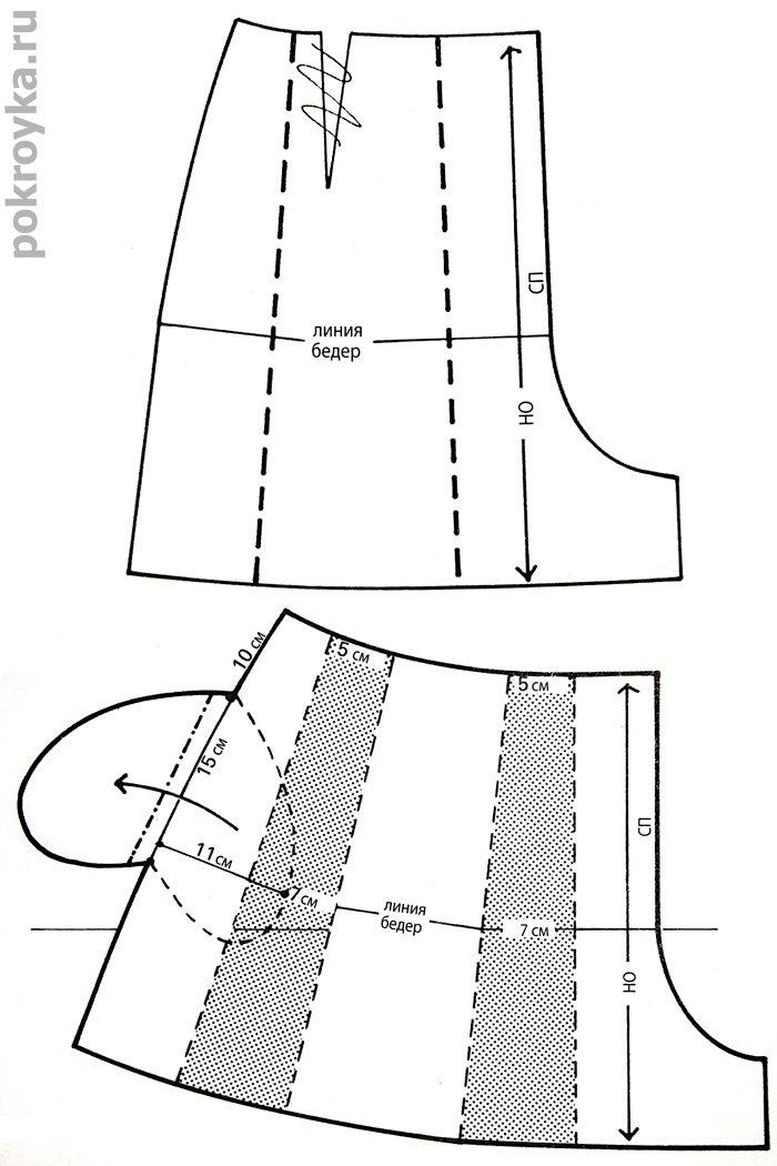 Как сшить шорты-юбку для девочки