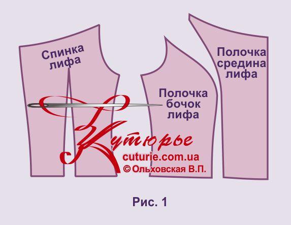 Как сшить юбку на резинке большого размера 544