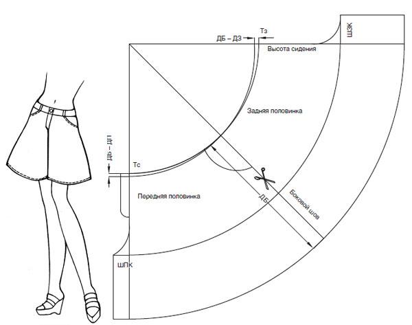 Как из юбки сшить шорты выкройки