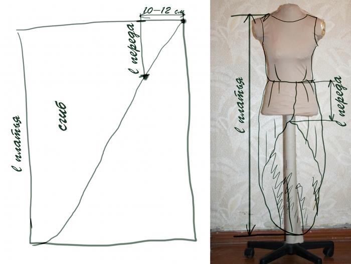 Как сшить платье короткое