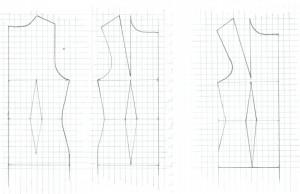 Выкройки платьев для начинающих, простые выкройки своими руками