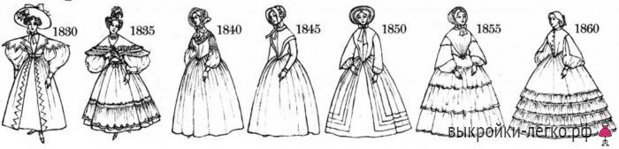 Платья 18 века как сшить