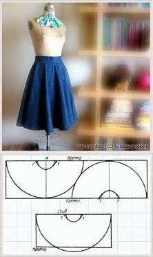 Выкройка юбки клеш солнце - Построение выкройки юбки клеш солнце. Для того, что бы построить выкрой
