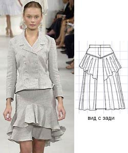 e5bb1479fbc Прямая юбка с фигурной кокеткой и воланами по бокам