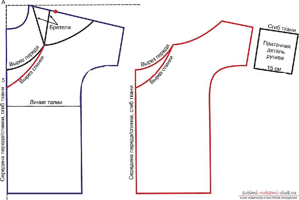 Выкройки летнего сарафана 46