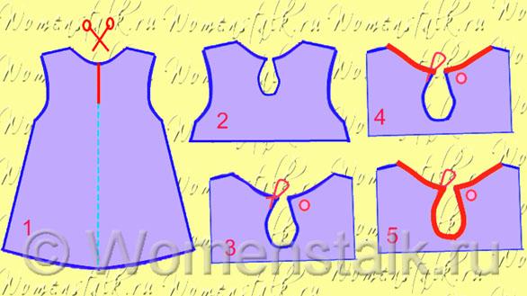 Как сшить застежку на спине у платья