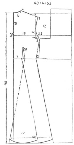 Выкройки платьев для стройных