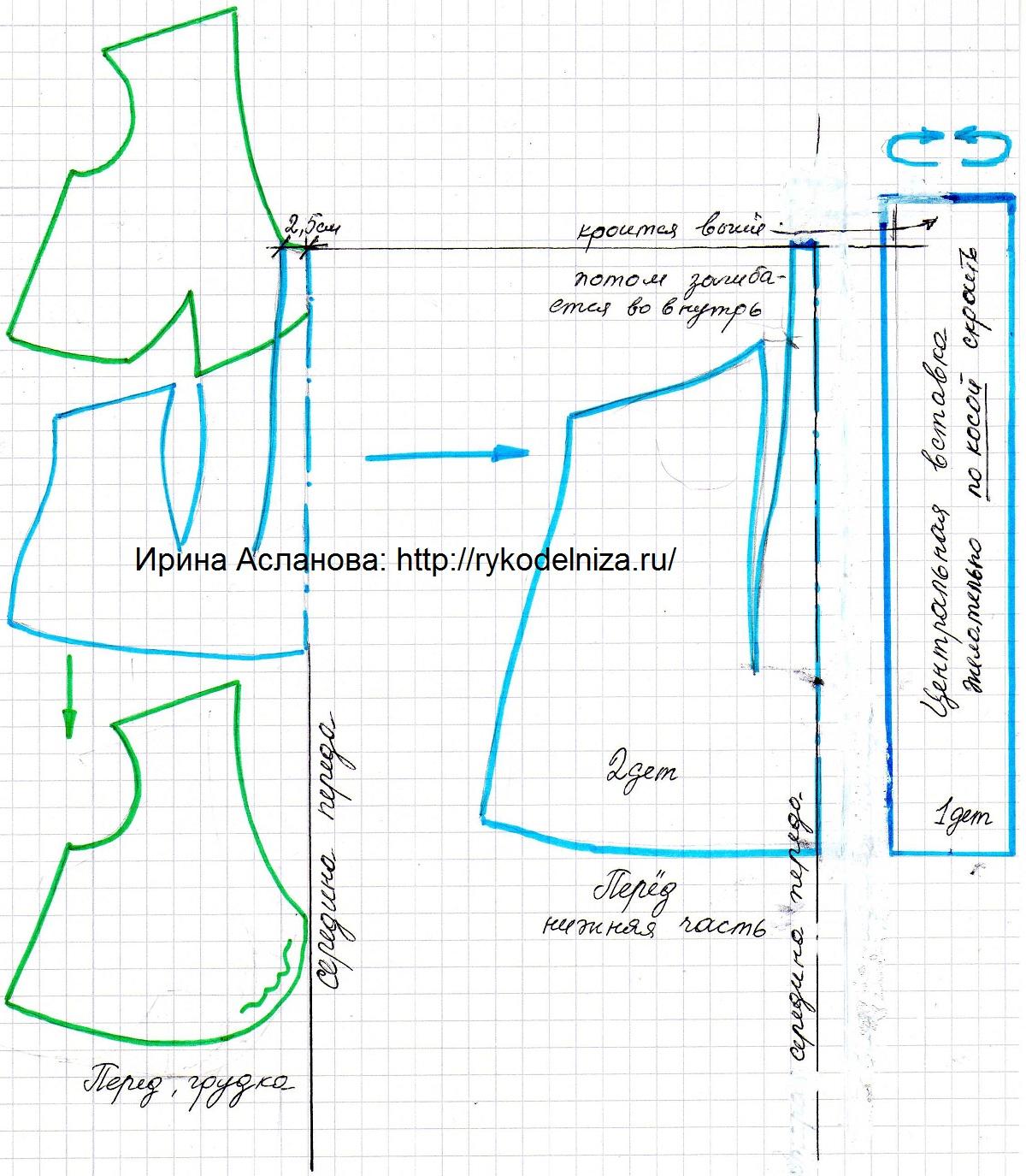 Выкройки туник любого размера - шьем быстро и легко 24