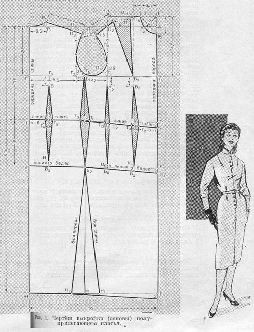 Базовые выкройки платья с татьяной роговой