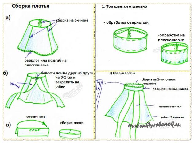 Как сшить юбку платье своими руками