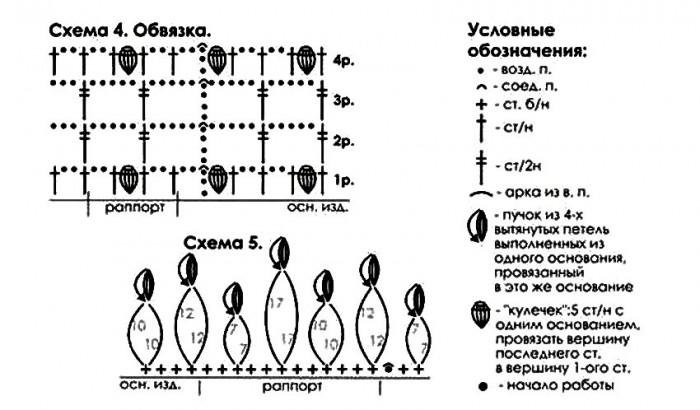 Летние кофточки крючком: схемы и описание, филейное вязание кофты-11