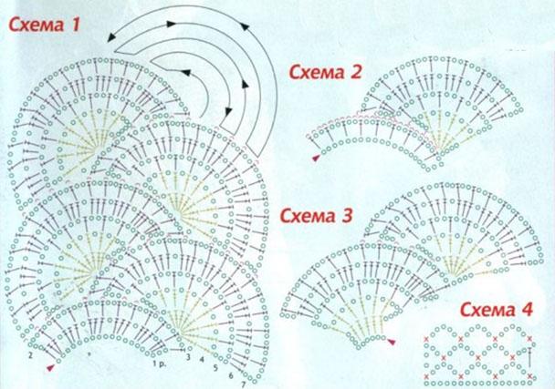 Летние кофточки крючком: схемы и описание, филейное вязание кофты-8
