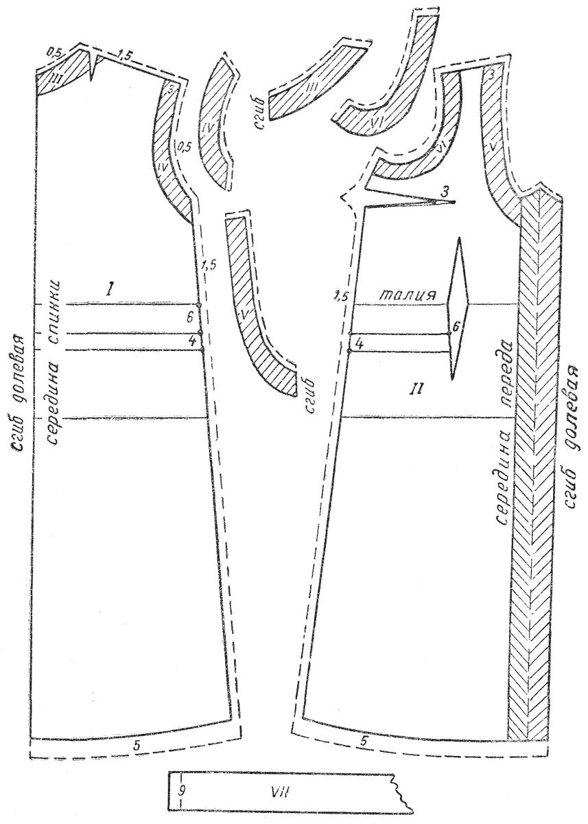 Выкройки для сарафанов до пола