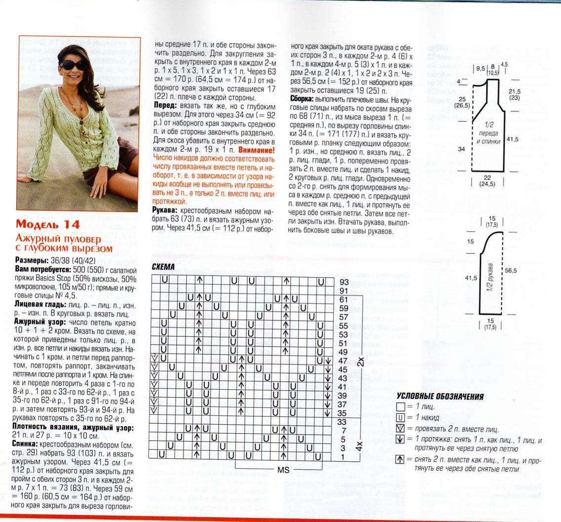 Модный женский свитер, связанный спицами с описание Вязание свитеров спицами женские с описанием и